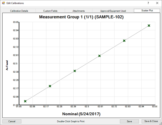 Calibration Scatter Plot