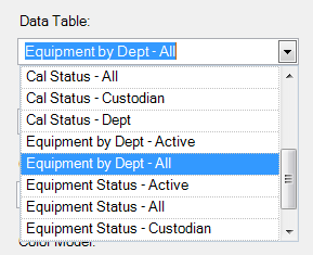 Data Table Drop-Down Menu